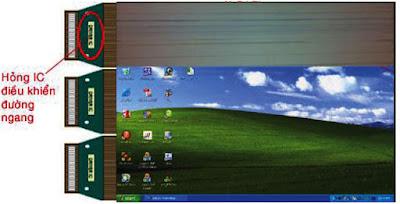 Hình 31 - Hỏng IC- V.Drive là nguyên nhân làm mất 1/3 hình ảnh theo chiều ngang