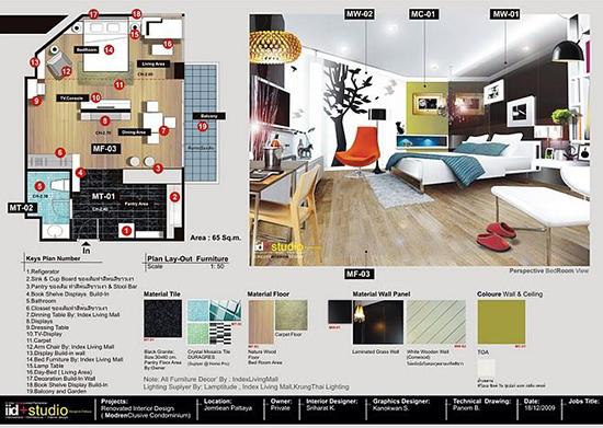 Desain portofolio interior 1000 inspirasi desain - Commercial interior design codes ...