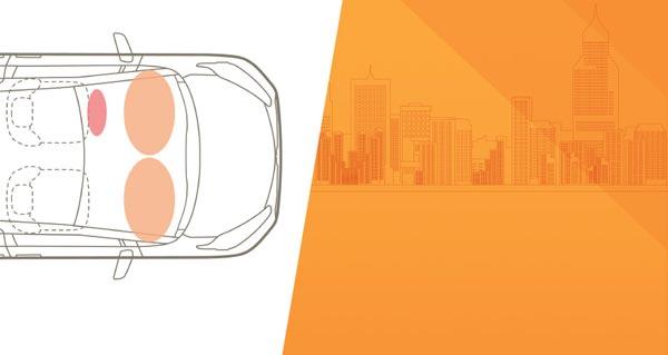 Safety All New Toyota Sienta
