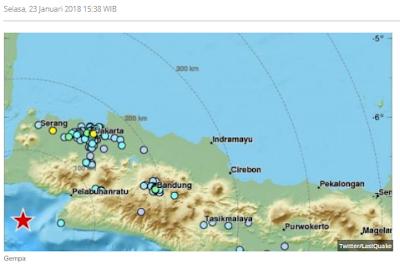 gempa di adaerah lebak banten