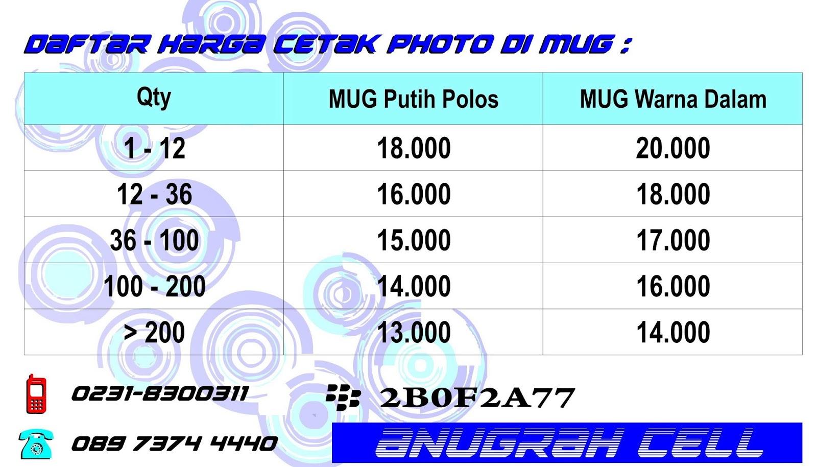 Anugrah Perdana Axis Aktif Pulsa 0 K Diposting Oleh Cell Di 0216 Tidak Ada Komentar