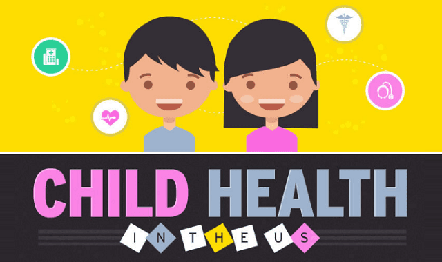 Child Health In The U.S.