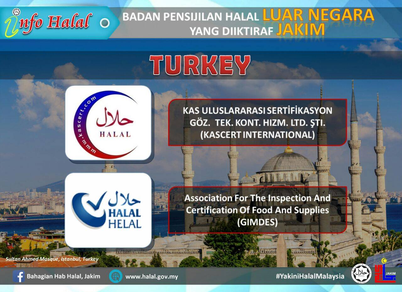 logo halal turki