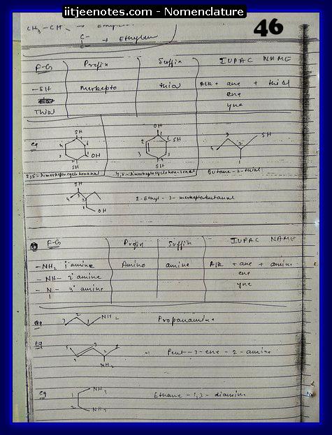 nomenclature organic3