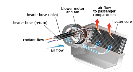 Ac Er Motor Replacement Cost