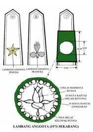 lambang paskibraka