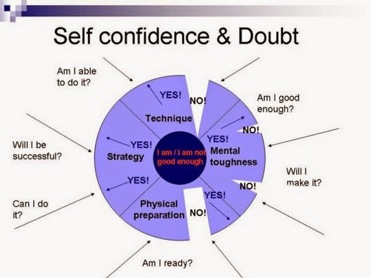 an analysis of the test of self esteem The rosenberg self-esteem scale, a widely used self-reportinstrument for evaluating individual self-esteem, was investigatedusing item response theory factor analysis identified a singlecommon factor, contrary to some previous studies.