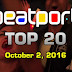 Beatport TOP 20 EDM Songs & DJ Tracks (October 16, 2016)