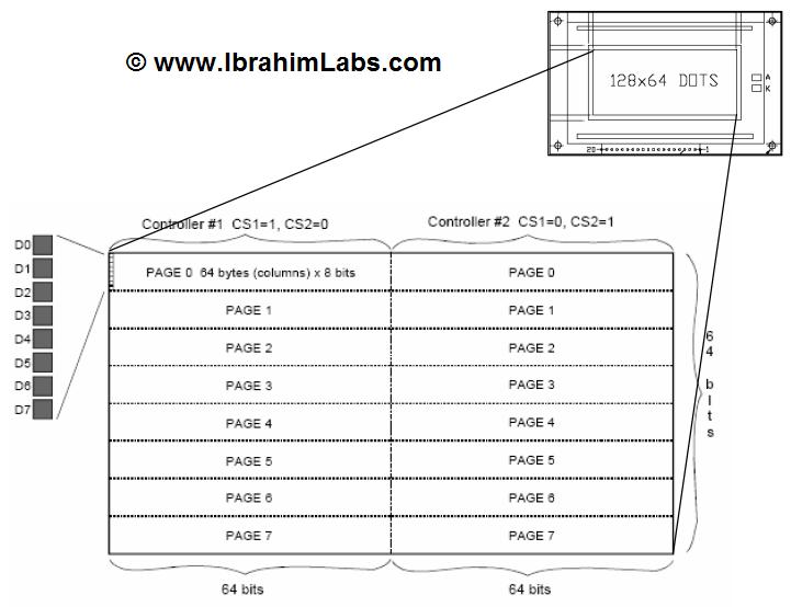 Graphic Lcd 128x64 Datasheet Download