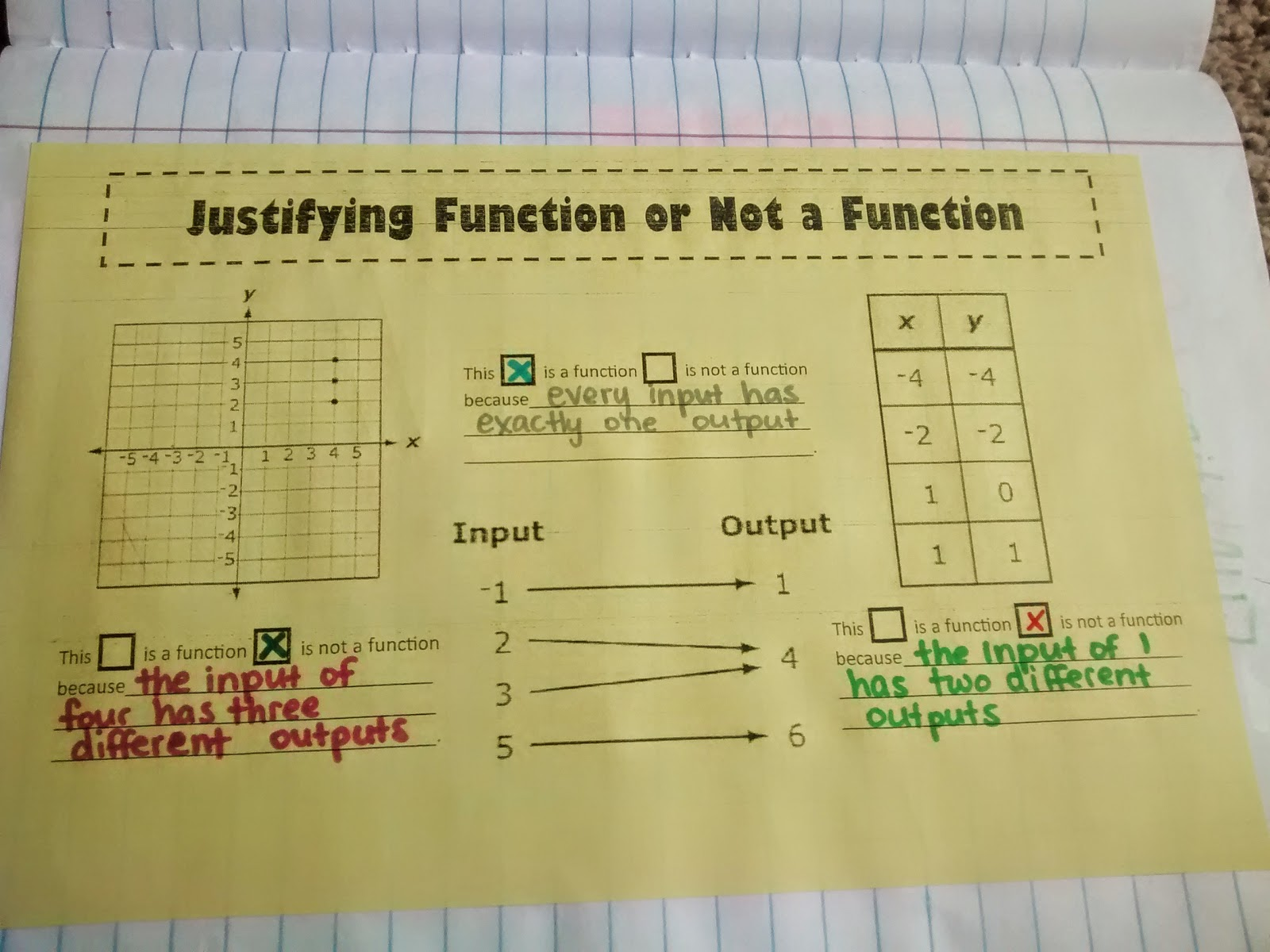 Math Love Algebra 1 Unit 1 Interactive Notebook Pages