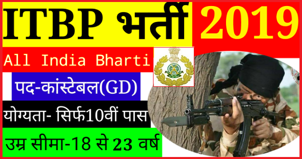 ITBP Recruitment 2019-20 | Apply Online 121 Constable Sports
