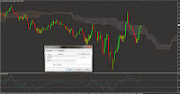 Forex-strategie 5 minute time frame
