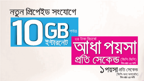 GP New SIM Offer 10GB Internet Bonus | 1GB @Tk9 | Call Rate Offer