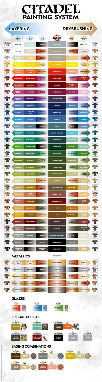 Citadel Paints Conversion Chart : citadel, paints, conversion, chart, Citadel, Paint, Chart, Gallery