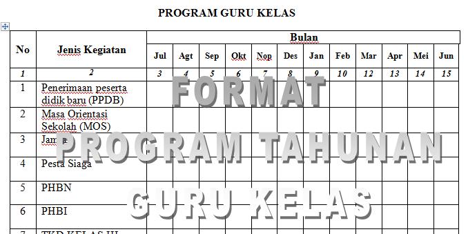 Contoh Format Program Tahunan Guru Kelas untuk Semua Jenjang Sekolah Tahun Ajaran 2016-2017 dengan Microsoft Word