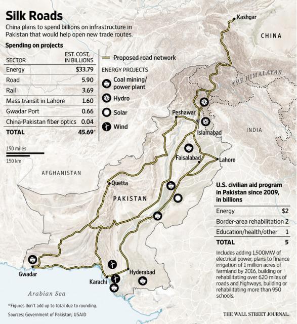 パキスタンの都市の一覧