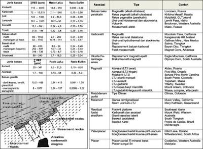 kandungan-dalam-batuan-model-dan-klasifikasi LTJ