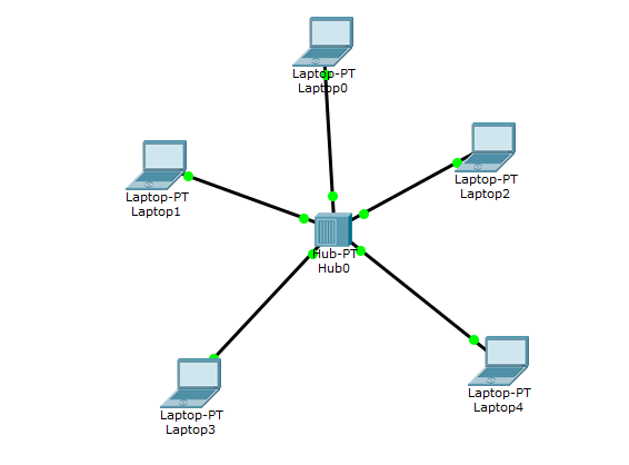 Star Topology Free Computer Networking Preparation