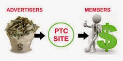 PTC Paid to Click Online Jobs From Home:
