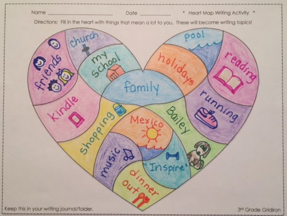 a child's heart map with things they love