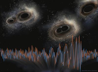 Trio USA vince nobel scoperta increspature spazio