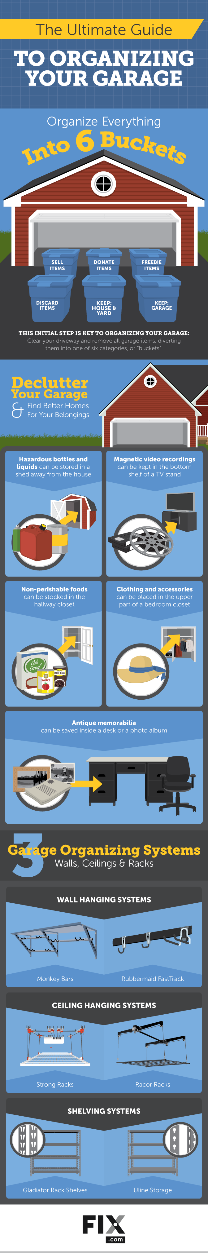 The Ultimate Guide to Organizing Your Garage #infograhic