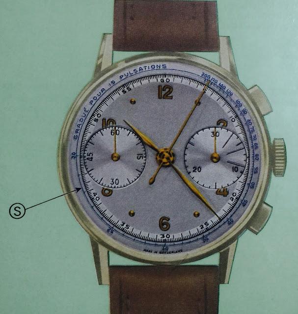 reloj_cronografo_de_doctor_pulsaciones