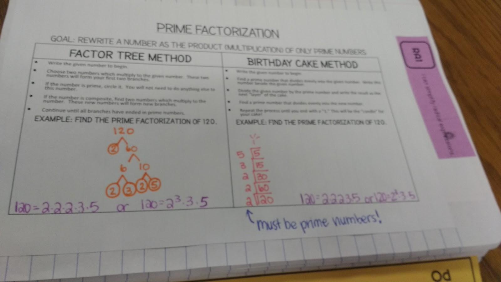 Math Love Algebra 1 Radicals Unit Inb Pages