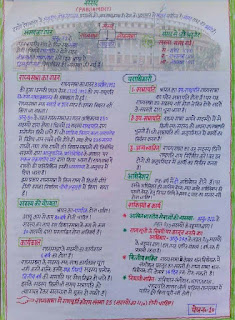 GK Question in Hindi-3000 Hand Written Notes From Mukherjee