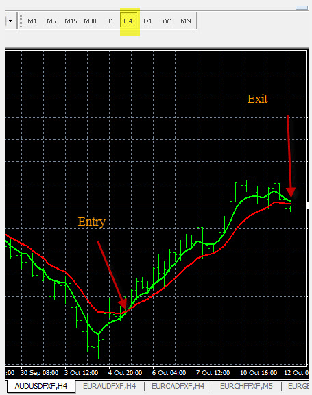 Rules Based Forex Trading For Accurate Entries in Trading Systems_Screenshot_38