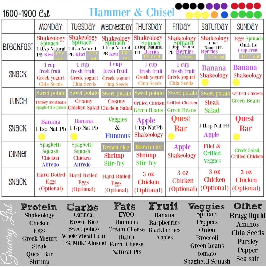 Deidra Penrose Hammer And Chisel Week 4 Fitness Plan