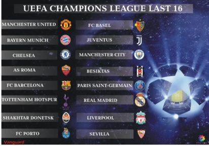 UEFA Champions league last 16 draw..(see full updates)