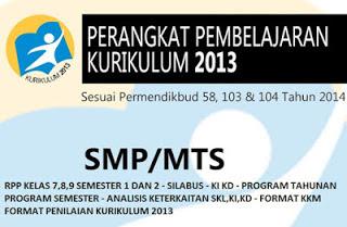 Download Kumpulan RPP Kurikulum 2013 SMP Kelas 7, 8, 9 Lengkap
