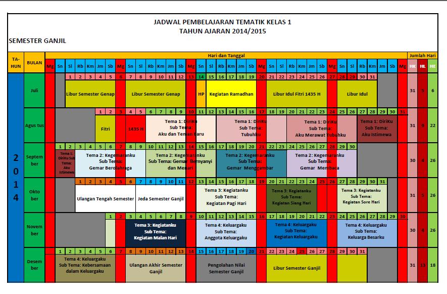 Cpns Sd 2013 Lowongan Cpns Pengumuman Soal Lowongan Penerimaan Cpns Contoh Jadwal Pelajaran Sd Tahun Pelajaran 20142015 Kurikulum 2013