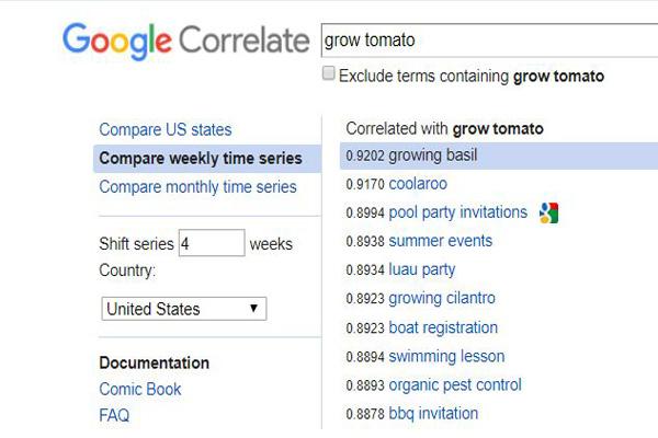 cách sử dụng Google Correlate