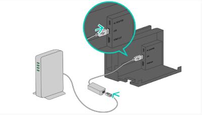 Nintendo Switch Not Displaying On Tv