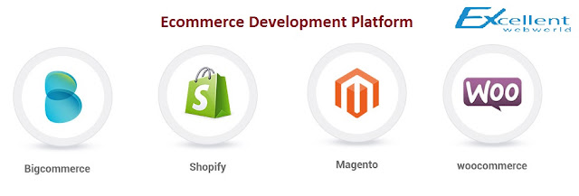 Ecommerce Development Company, Ecommerce websites Perth, Ecommerce Website Development Sydney, Ecommerce Web Design Sydney
