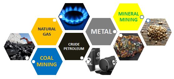 Daftar Saham Sektor Mining