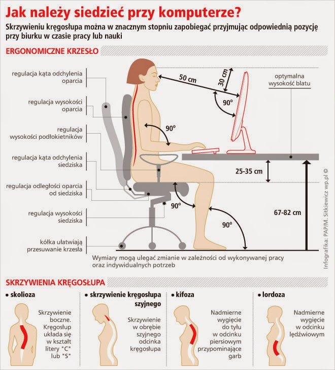Prawidłowa postawa przy komputerze - jak siedzieć? Pozycja | HelloZdrowie