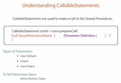 How to use CallabeStatement in JDBC to call Stored Procedure in Java? Example