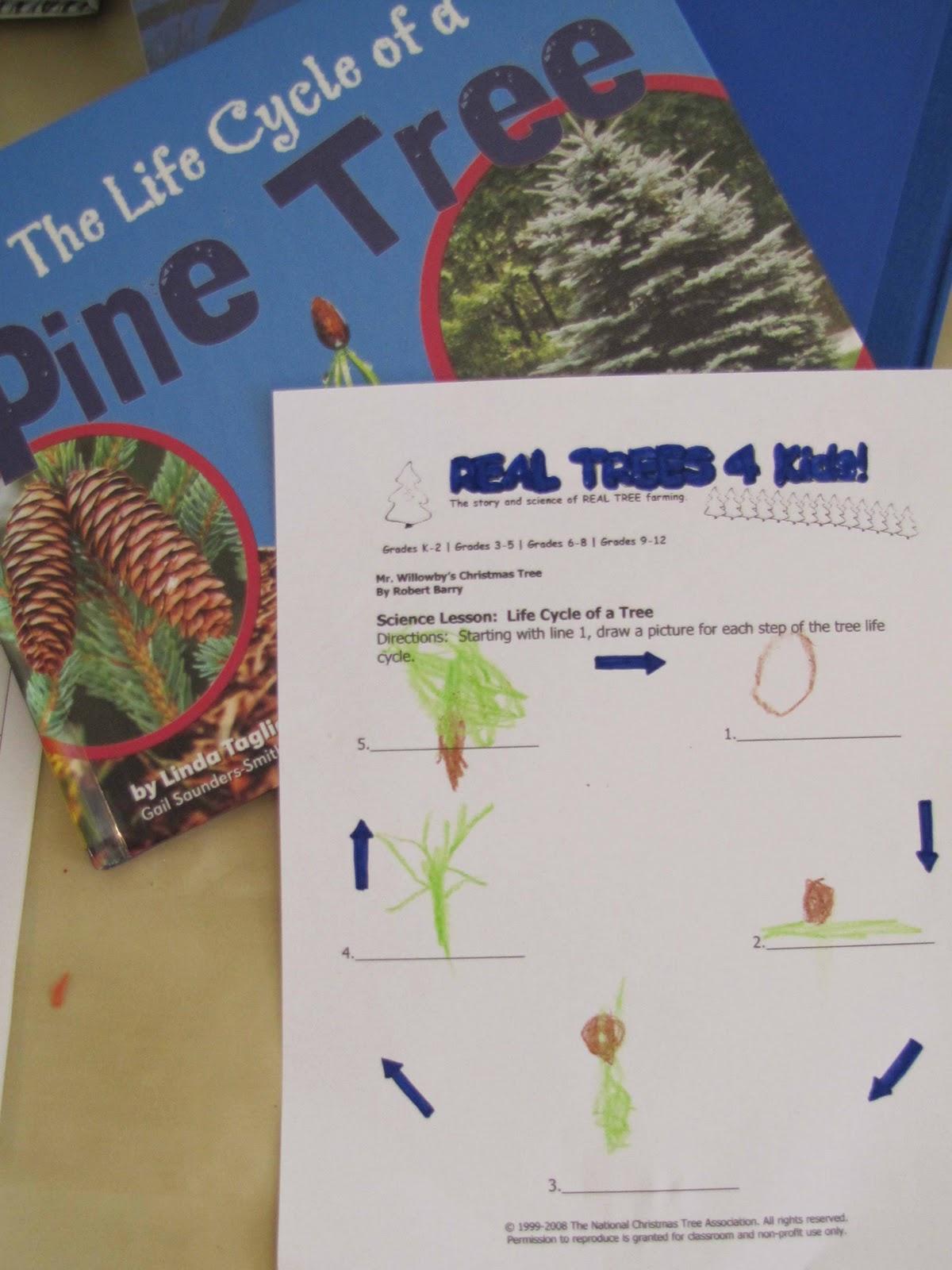 Christmas Tree Preschool Unit | School Time Snippets