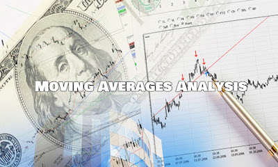 Moving Averages Analysis