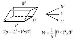produto misto triplo tetraedro paralelepipedo
