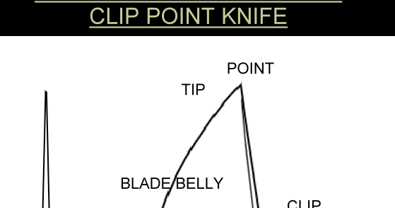 DIY Knifemaker's Info Center: Fixed Blade Anatomy