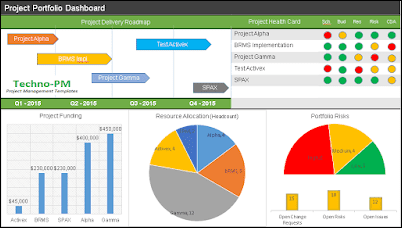 portfolio dashboard powerpoint template, project portfolio dashboard