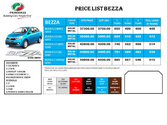 Senarai Harga Perodua Bezza Baharu