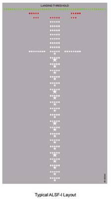 Bitacora de un piloto: Luces de Aproximación ALSF-I en Chile
