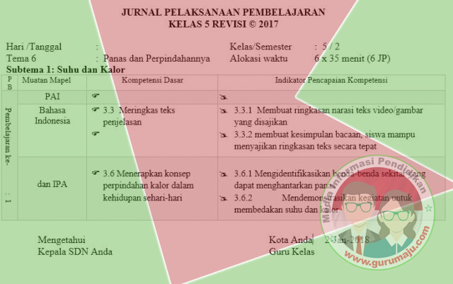 DOWNLOAD JURNAL KELAS 5 SD SEMESTER 2 K13 REVISI 2017