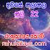 රාහු කාලය | ලග්න පලාපල 2020 | Rahu Kalaya 2020 |2020-07-22