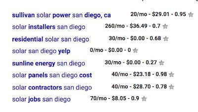 san diego cal,residential solar companies ca solar companies san diego, best solar companies san diego, cheapest solar companies san diego, resdential solar companies san diego, affordable solar companies san diego,